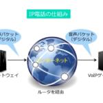 OCNモバイルONEカウントフリー使い方確認方法!対象サービス
